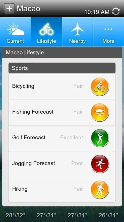Linpus Weather screenshot 6