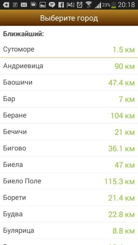Черногория Гид screenshot 1