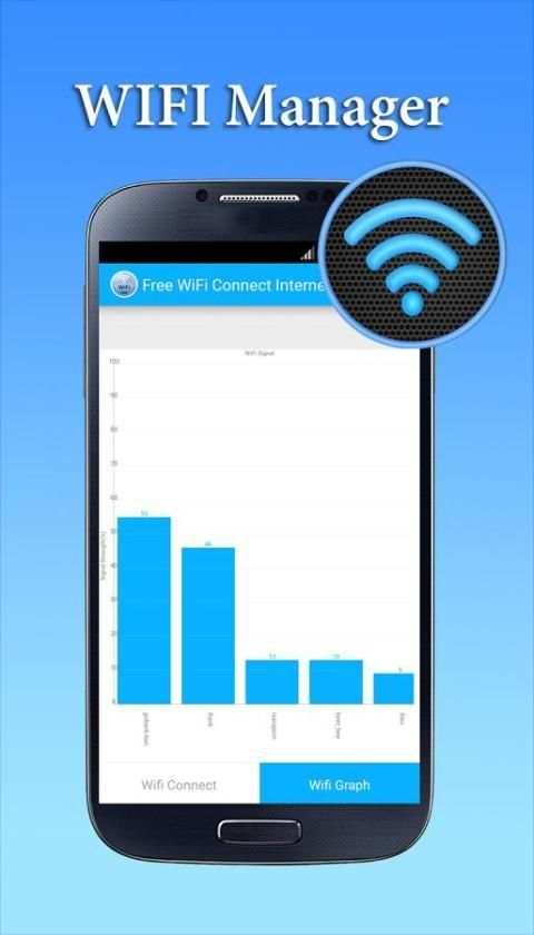 إنترنت واي فاي الاتصال screenshot 2