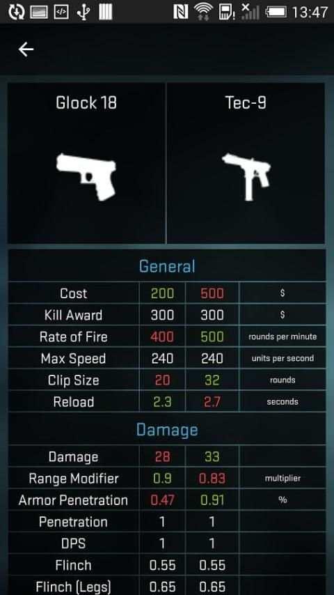 Strike Counter: CSGO Weapons स्क्रीनशॉट 2