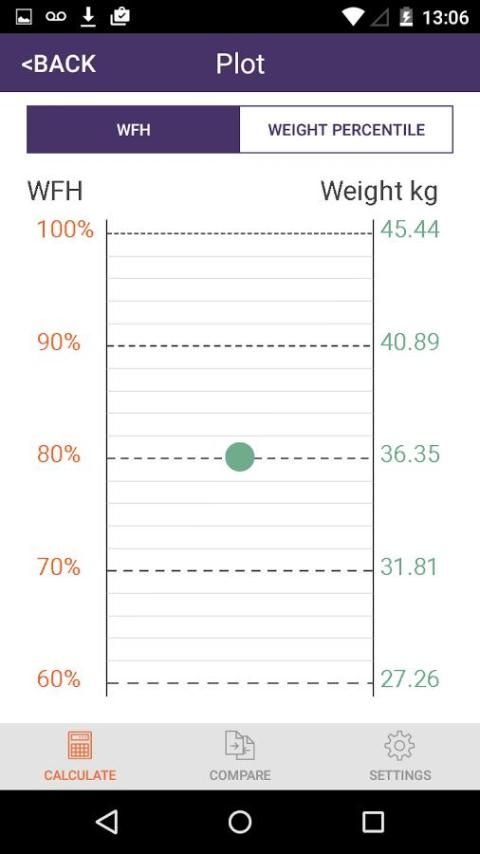 Instant Weight For Height screenshot 9