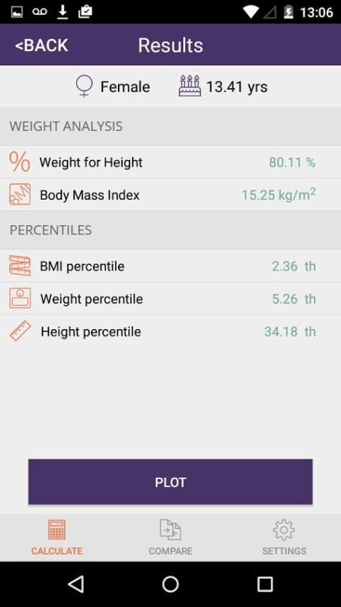 Instant Weight For Height screenshot 10