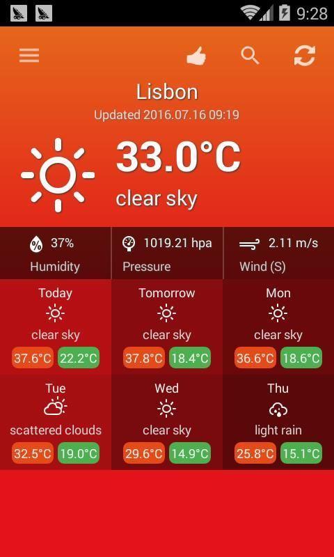 الطقس البرتغال 5 تصوير الشاشة