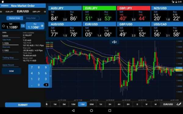 OANDA fxTrade for Android screenshot 9