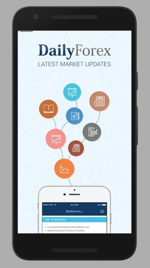 Forex Trading Signals & News 10 تصوير الشاشة