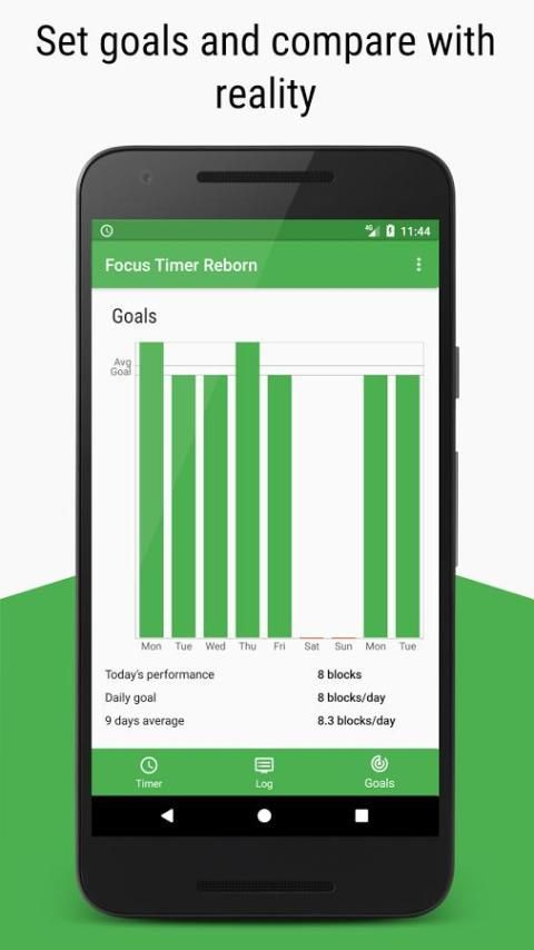 Focus Timer Reborn screenshot 3
