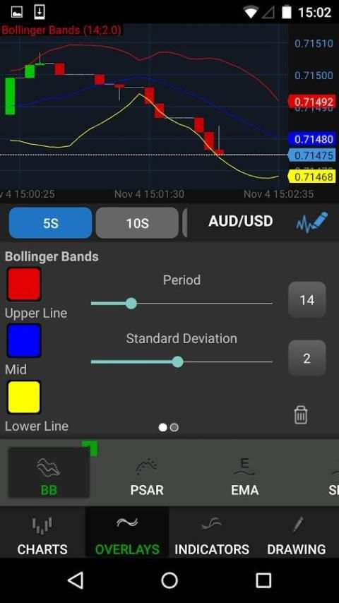 OANDA fxTrade for Android screenshot 3