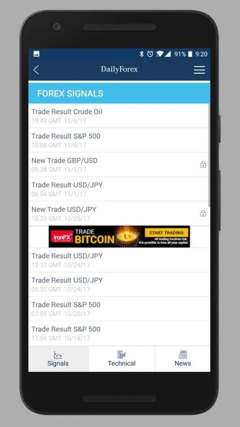 Forex Trading Signals & News 8 تصوير الشاشة