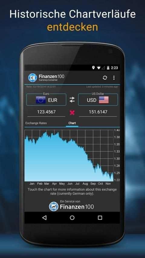 Währungsrechner - Finanzen100 скриншот 1
