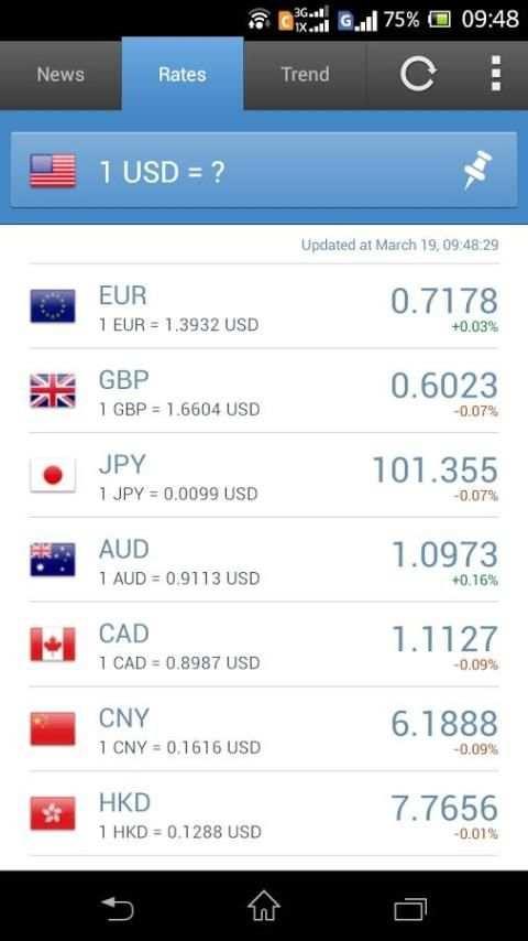 Currency Exchange Rates screenshot 2