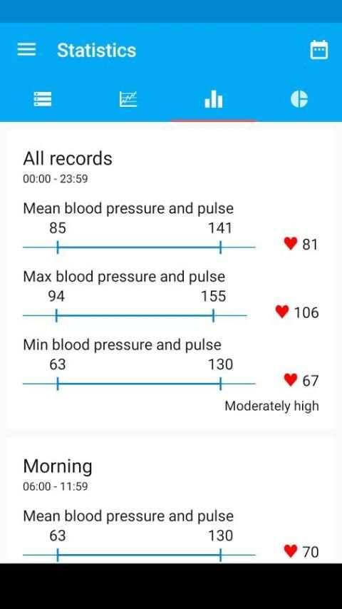Blood Pressure Diary screenshot 14