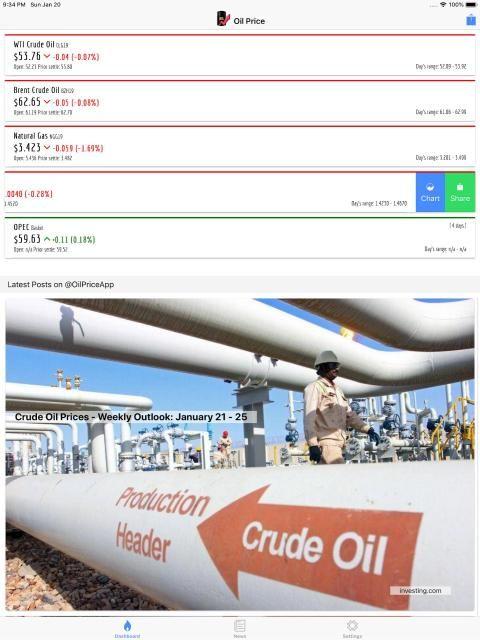 Oil Price 5 تصوير الشاشة