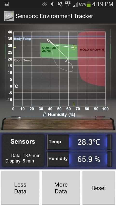 Sensors: Temp and Humidity स्क्रीनशॉट 4