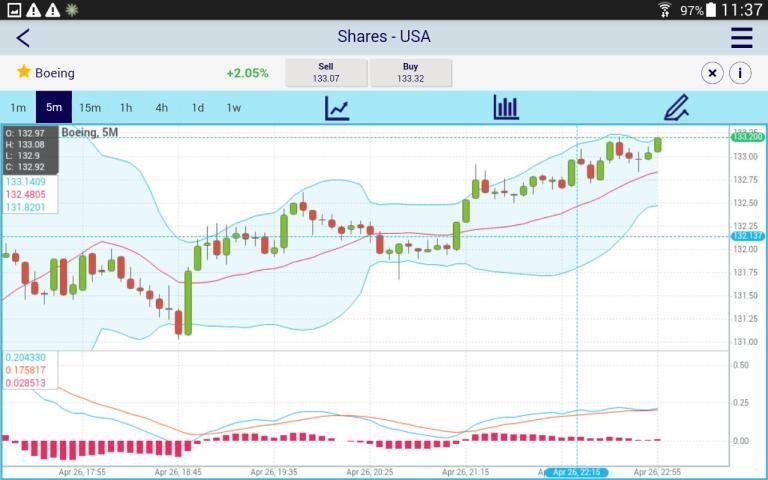Xtrade - Online Trading screenshot 2