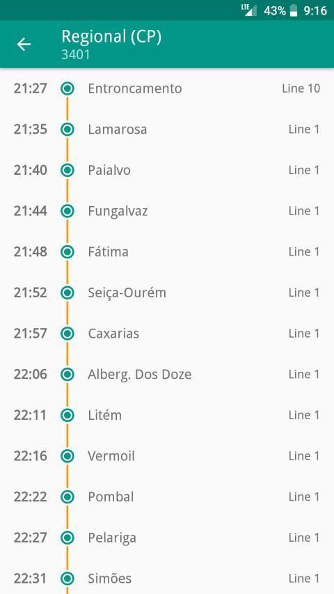 Catch UP - Portugal Trains 6 تصوير الشاشة